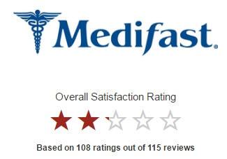 Medifast reviews