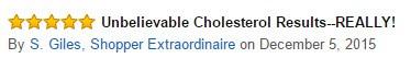 Cholesterol results