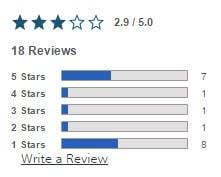 GNC Review