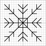 Snowflake Twinchy Charts