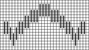 scallop bargello needlepoint chart