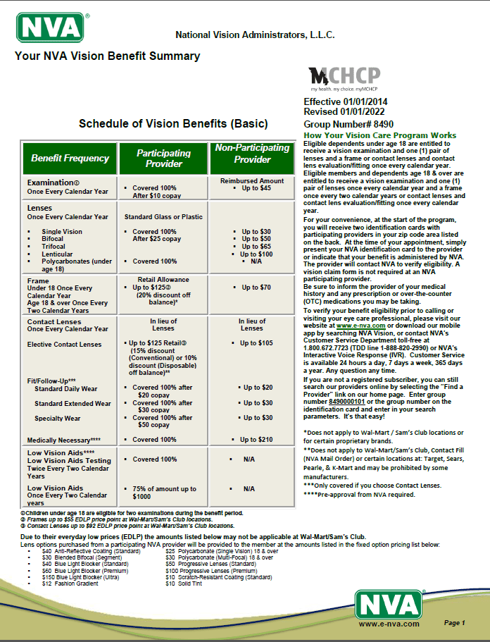 MCHCP Benefit Summary (Basic)