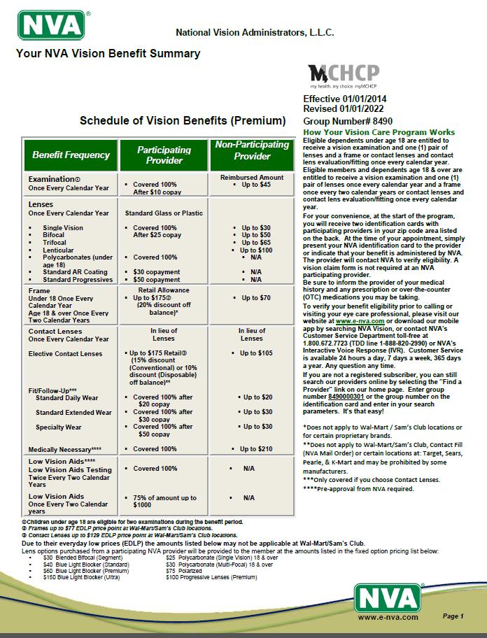 MCHCP Benefit Summary (Premium)
