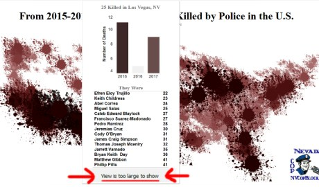 Map of People Killed by police in Las Vegas