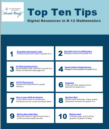 Top Ten Tips for Math