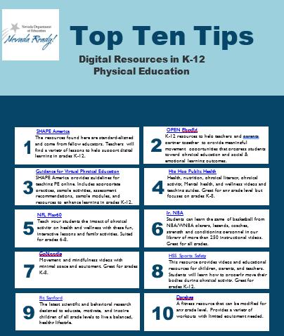 Top Ten Tips for PE