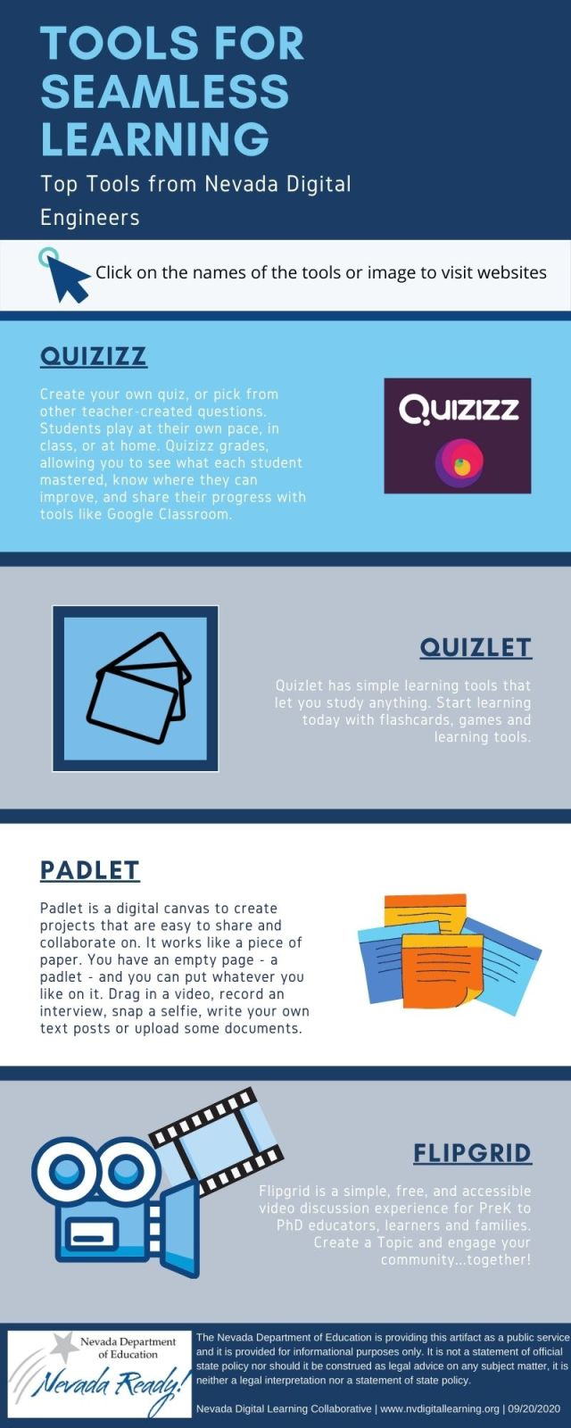picture of page 1 of the infographic tools for seamless learning