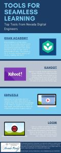picture of page 2 of the infographic tools for seamless learning
