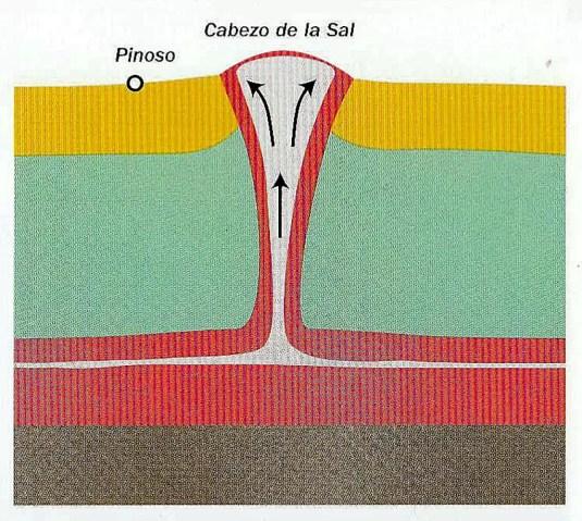 Pinoso 03