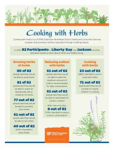 Cooking with Herbs program outcomes and impacts