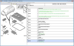 location of airbag ecu?  Peugeot Forums