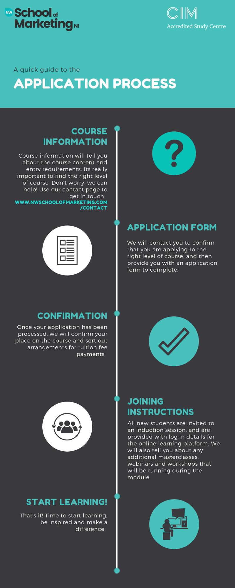 Application Process 2018
