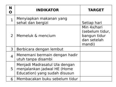 checklist-ibu