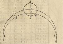 Book Six: Latitude of the five planets. Deviations of Mercury.