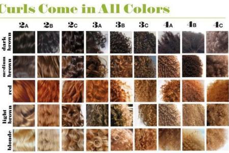 déterminser ses soins capillaires en fonction de notre type de cheveux