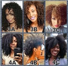 les différents types de cheveux