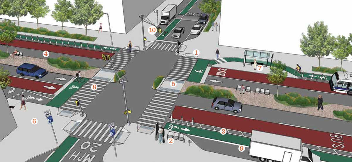 18 Council Members Call For Bolder Street Redesigns From De Blasio And Dot Streetsblog New