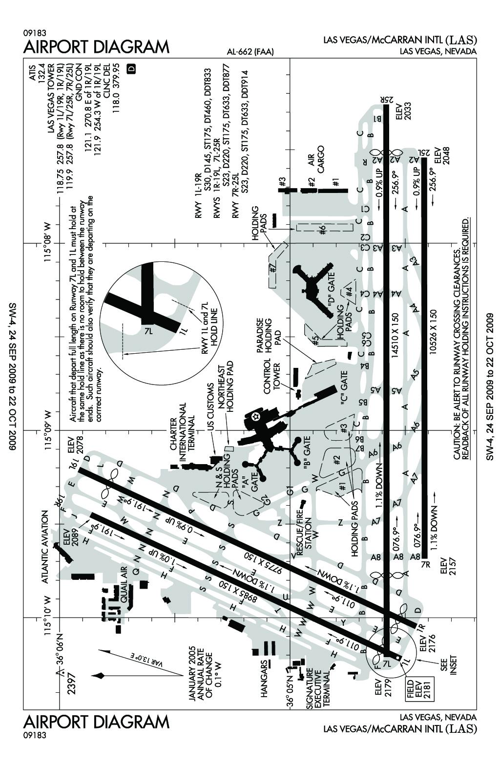 Las Vegas Mccarran Int L Airport History And General