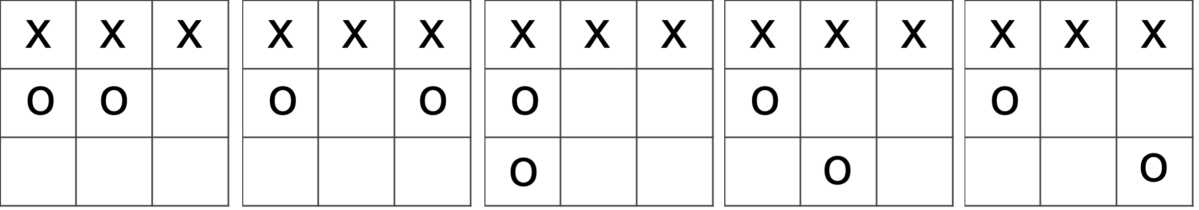 There's More to Tic Tac Toe than You Know…