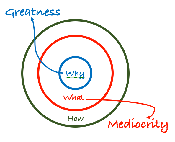 How to Be a Producer for the Future: Getting to the Why