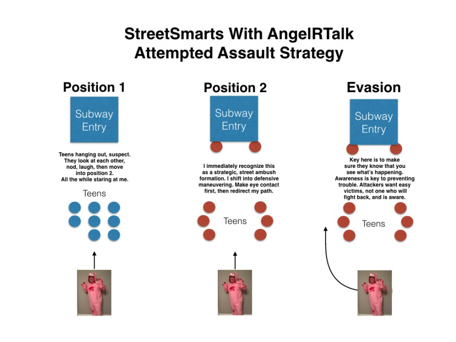 attempted assault chart