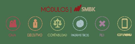 Módulos SMBK Core Financiero