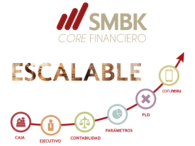core financiero escalable