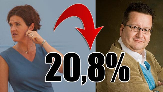 Statsvetaren Stig-Björn Ljunggren menar att det är en normalisering av Moderaterna. Foto: Chang Frick / ljunggren.com