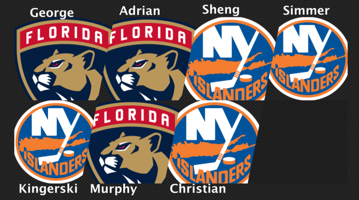 Islanders vs Panthers predictions