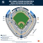 紐約洋基隊推出了疫苗座位區,你會想坐嗎?