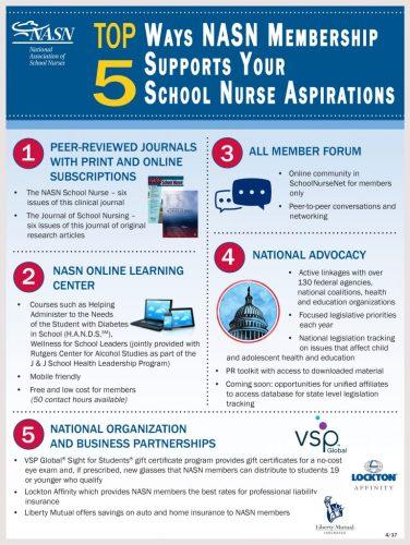 Nasn National Association Of School Nurses Nysasn