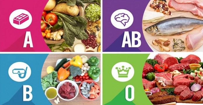 Tips-Diet-Sesuai-Dengan-Golongan-Darah-2