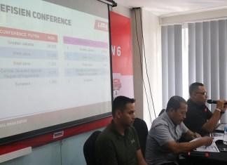 Kegiatan technical meeting (TM) LIMA Basketball: Blibli.com West Java Conferece (WJC) 2018 region Jawa Barat yang mulai berlangsung pekan ini mulai 6-13 Juli. (LIMA)