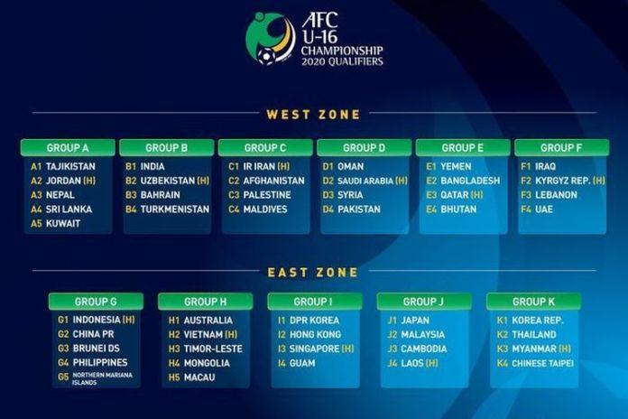 Timnas U-16 tergabung di dalam grup G dalam Kualifikasi Piala Asia U-16 2020.(AFC)