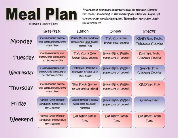 30 day shred meal plan pdf thevillas co