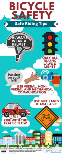 This image has an empty alt attribute; its file name is bicycle-safety-infographic-410x1024.png