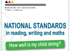 National Standards - How well is my child doing_English.