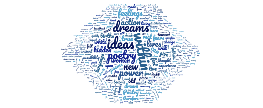 Word cloud using the text from Audre Lorde's powerful essay Poetry is Not a Luxury