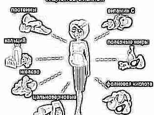 Беременность по неделям: от ощущений до развития крохи - 16