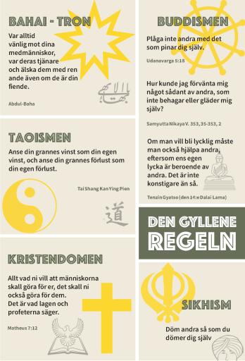 Bild på olika Den gyllene regeln inom olika religioner. En tillgänglig text finns i pdf-versionen.