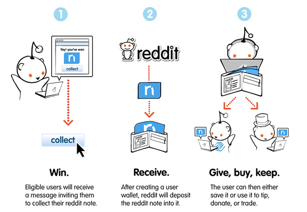 Note di Reddit: Nonlo chiami una valuta