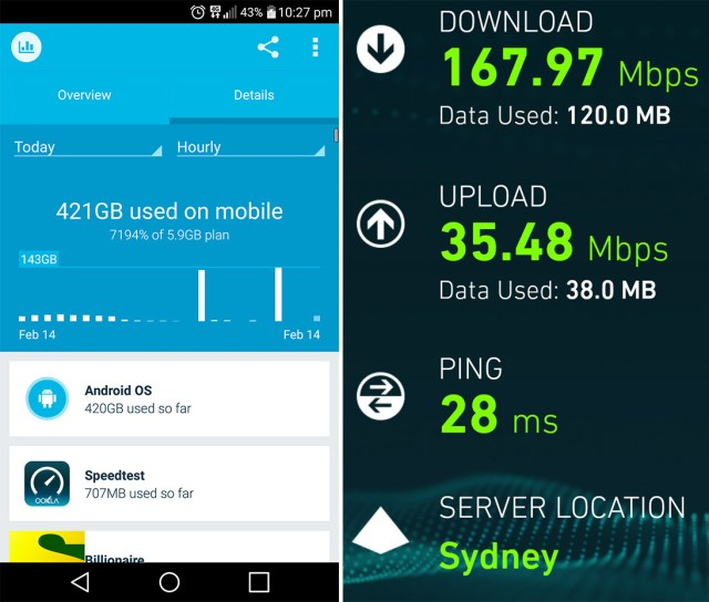 Telstra Unlimited 4G Data