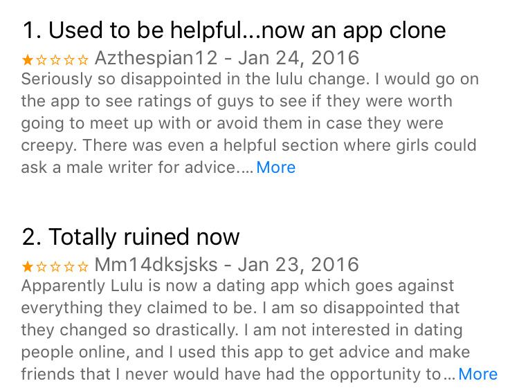 Dating app ratings