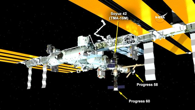 Progress 60 docked with the International Space Station