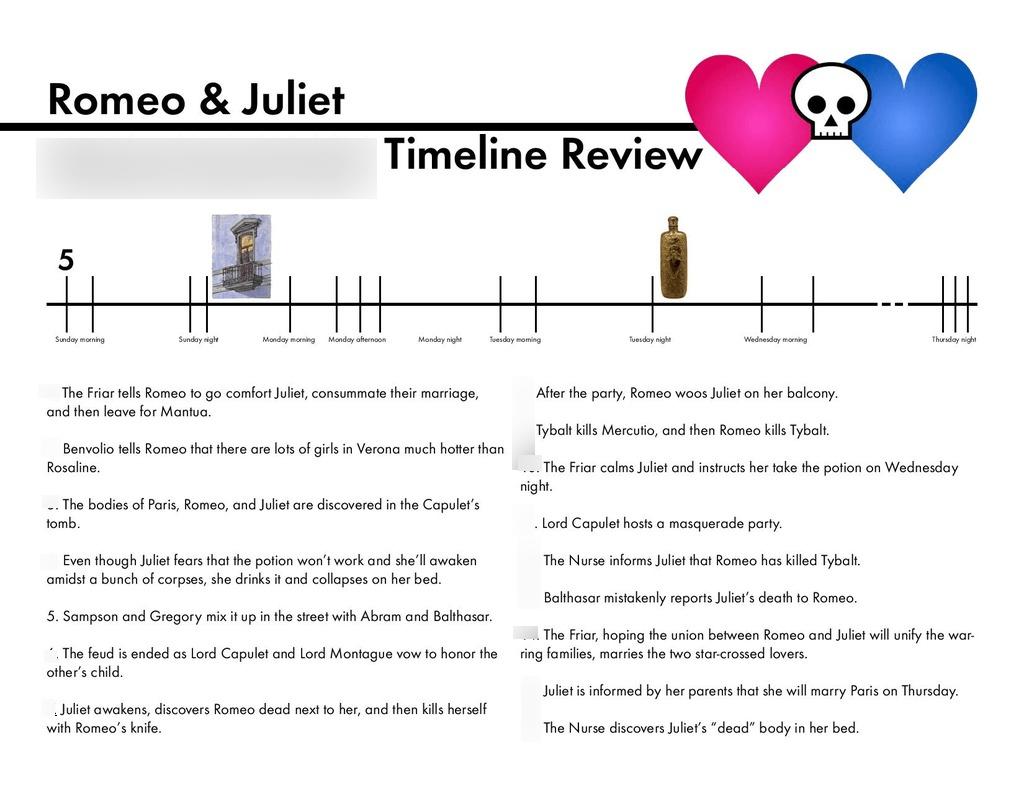 Romeo And Juliet Timeline Worksheet