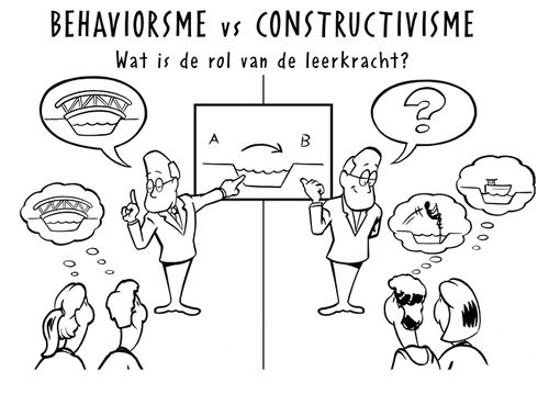 leertheorieën beroep 3A Jolein Constructivisme ( sociaal) Flashcards | Quizlet