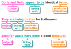 Parts Of Speech Review Flashcards