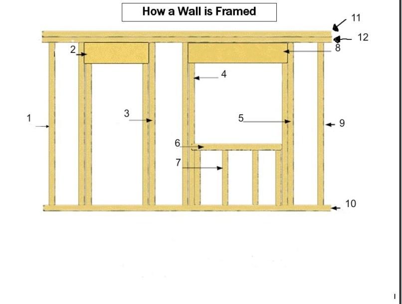 Framing Diagram Wall Allframes5