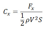 Formula Coeficiente aerodinámico