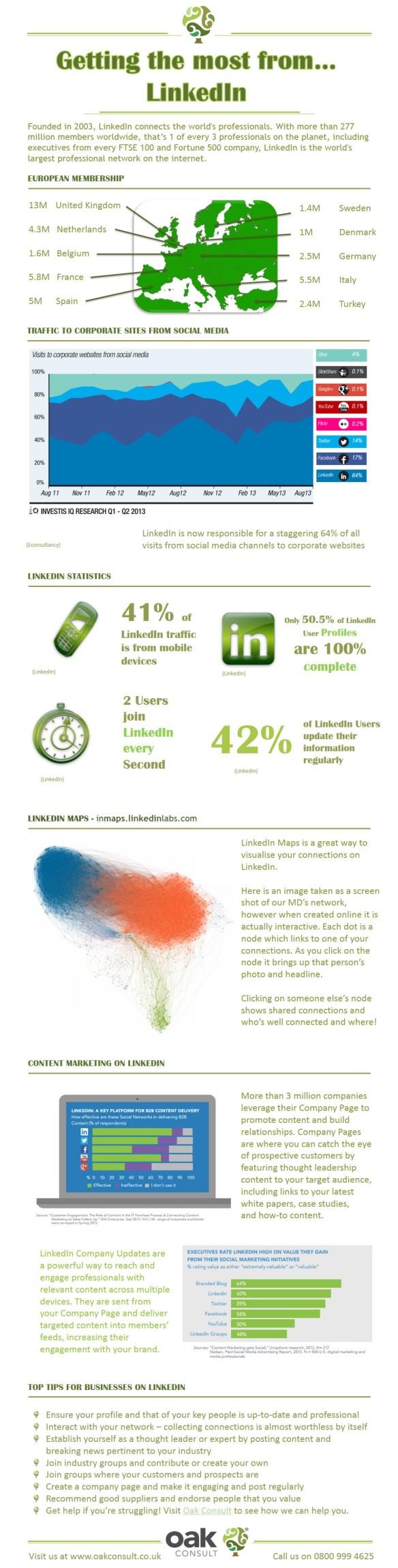 LinkedIn, Social Media, Infographic
